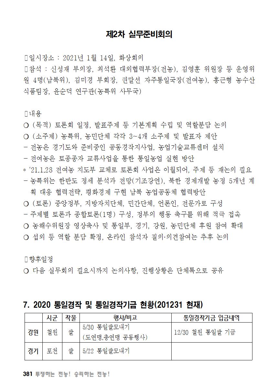 [초안] 18-2 대의원대회 자료집382.png
