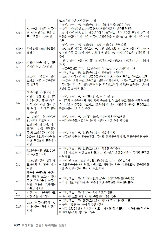 [초안] 18-2 대의원대회 자료집440.png