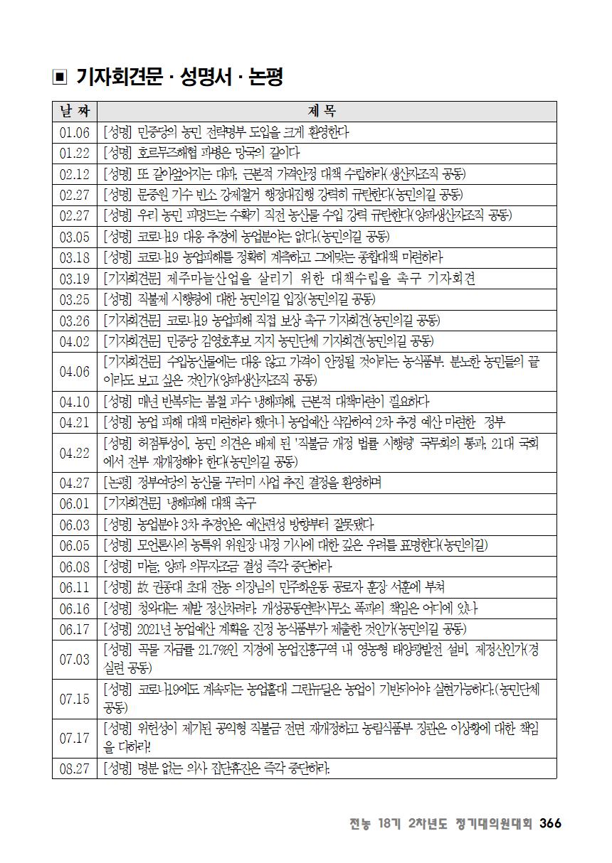 [초안] 18-2 대의원대회 자료집367.png