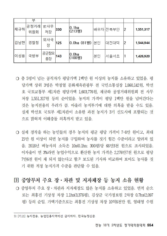[초안] 18-2 대의원대회 자료집555.png