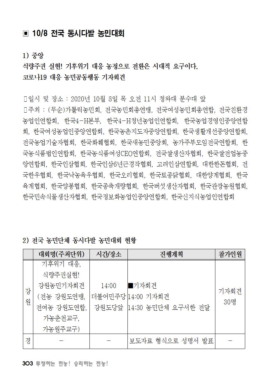 [초안] 18-2 대의원대회 자료집304.png