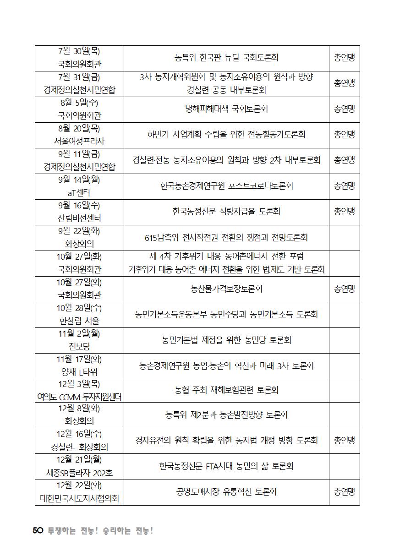 [초안] 18-2 대의원대회 자료집051.png