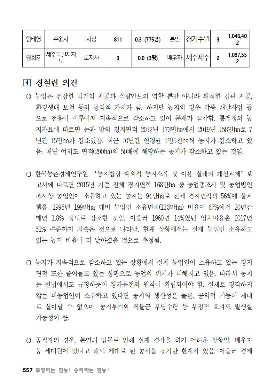 [초안] 18-2 대의원대회 자료집558.png