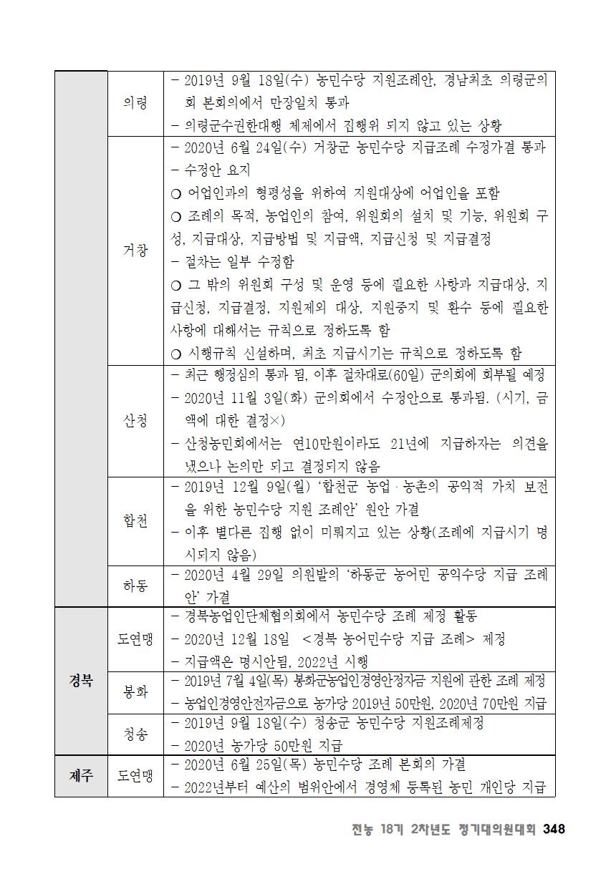 [초안] 18-2 대의원대회 자료집349.png
