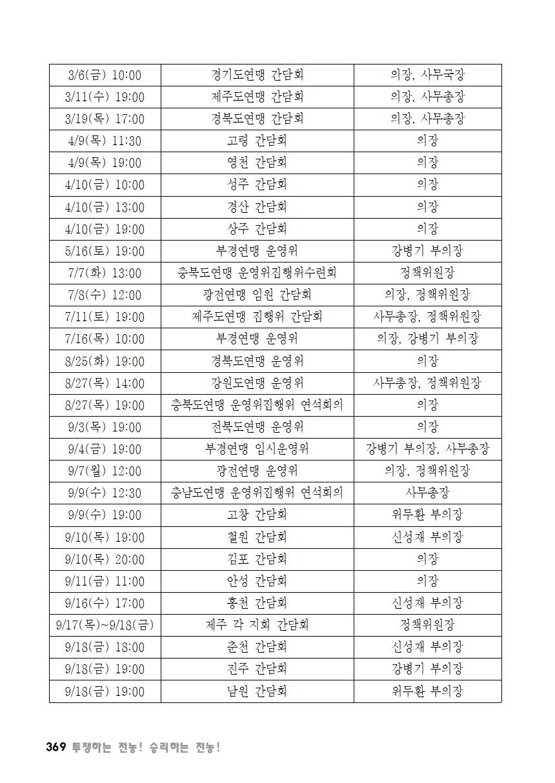 [초안] 18-2 대의원대회 자료집370.png