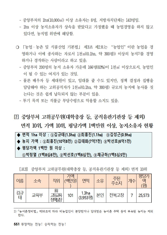 [초안] 18-2 대의원대회 자료집552.png
