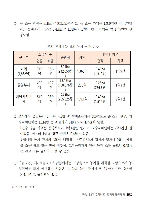 [초안] 18-2 대의원대회 자료집551.png