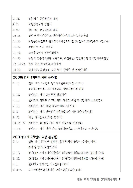 [초안] 18-2 대의원대회 자료집010.png