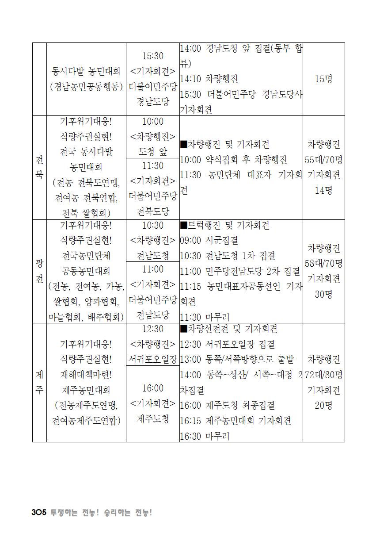 [초안] 18-2 대의원대회 자료집306.png
