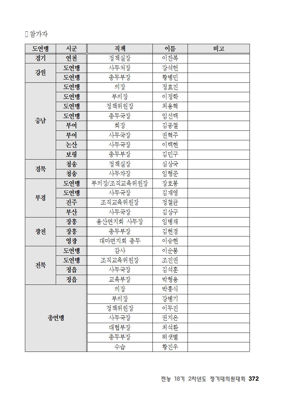 [초안] 18-2 대의원대회 자료집373.png