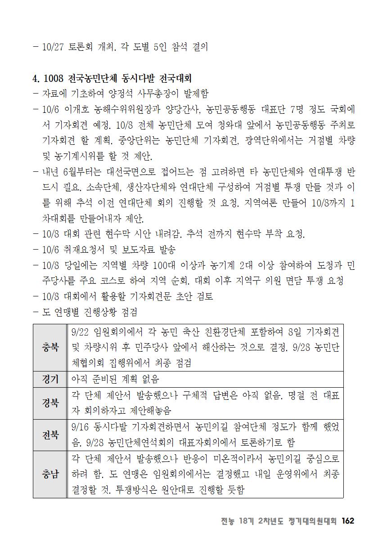 [초안] 18-2 대의원대회 자료집163.png