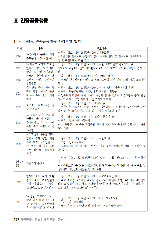[초안] 18-2 대의원대회 자료집438.png