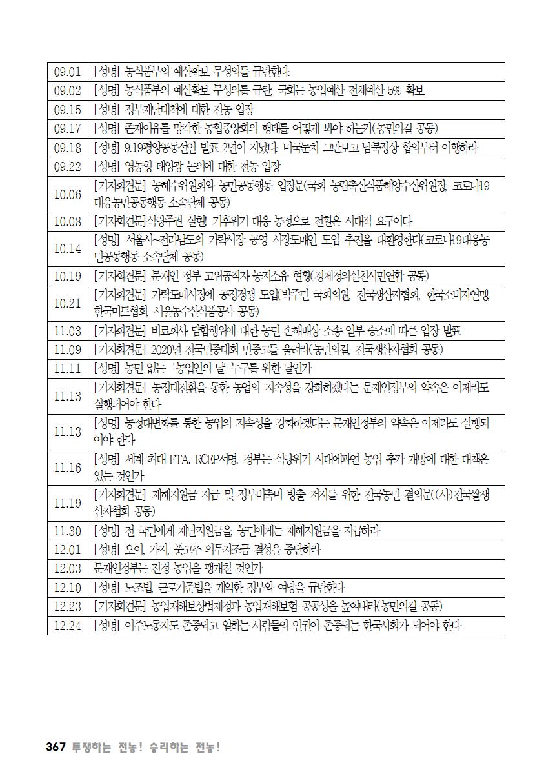 [초안] 18-2 대의원대회 자료집368.png