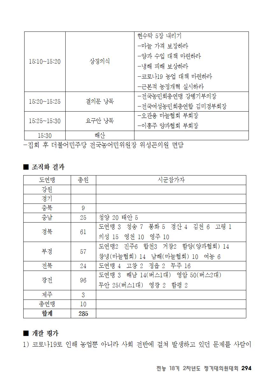 [초안] 18-2 대의원대회 자료집295.png