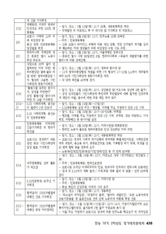 [초안] 18-2 대의원대회 자료집439.png