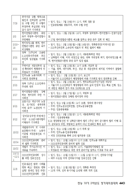 [초안] 18-2 대의원대회 자료집441.png