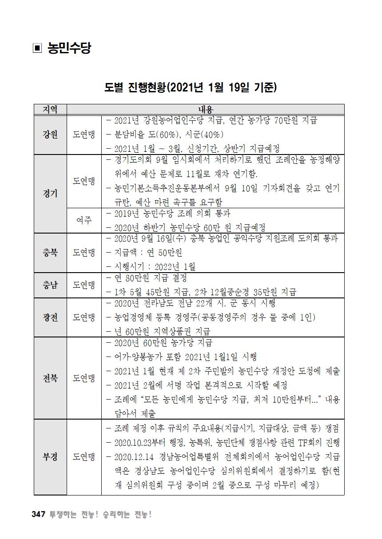 [초안] 18-2 대의원대회 자료집348.png