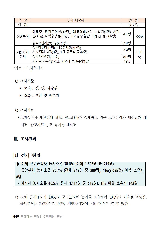 [초안] 18-2 대의원대회 자료집550.png