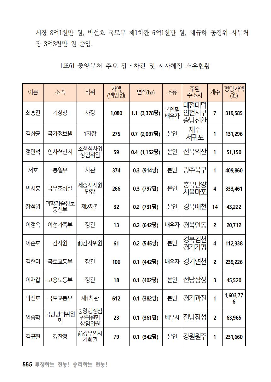 [초안] 18-2 대의원대회 자료집556.png
