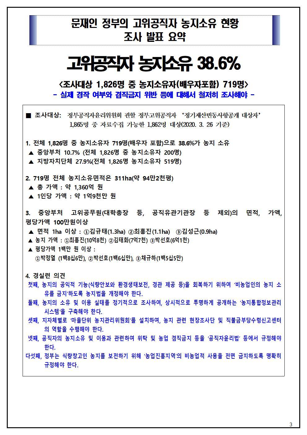 201019 정부고위공직자농지 소유현황 보도자료2.jpg